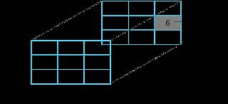 Gambar Array Tiga Dimensi