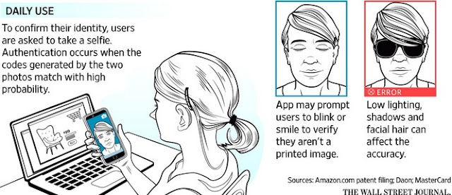 Ternyata Foto Selfie Bisa Gantikan Password Untuk Verifikasi Identitas Pengguna