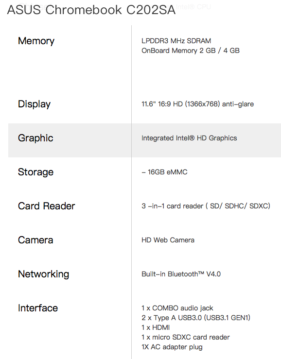MicroSD support on the ASUS Chromebook C202SA