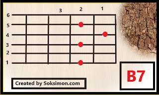 gambar kunci gitar B7