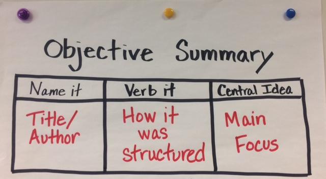 How to Write an Objective Summary \u2013 The Learning Cafe - how to write an objective