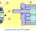كتاب المضخات الهيدروليكية PDF