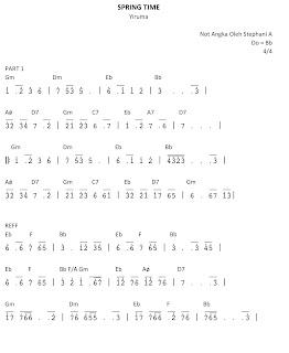 not pianika lagu yiruma