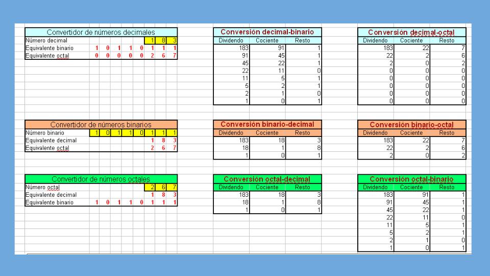 TIC 1º BACH Ana: Examen de hoja de cálculo
