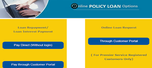 Loan against LIC Policy online