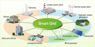 SEE 717 | Smart Grid Systems 1