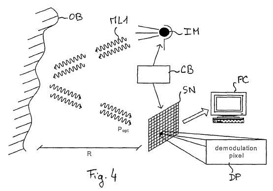 Optoelectronic notes: Mesa Imaging: SwissRanger