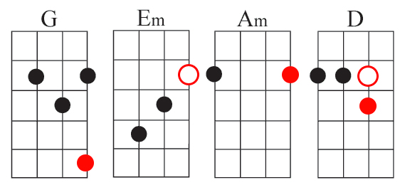 Mediocre Musician: Quick & Dirty Tutorial: How to play