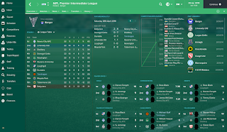 FM 2017 Youth Academy Challenge - End of Season 1