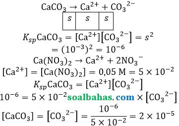 kelarutan kalsium karbonat dalam