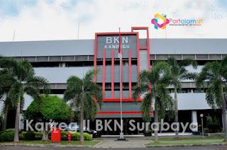 Alamat Kanreg II BKN Surabaya