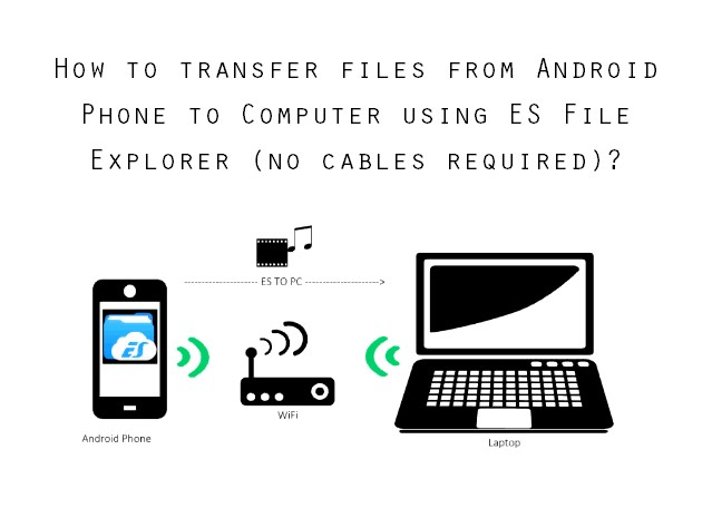 How to transfer files from Android Phone to computer without cables over Wi-Fi using ES File Explorer?