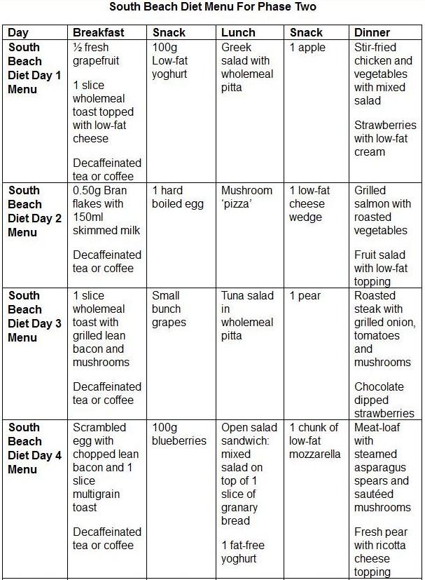4 Day Diet Plans: Diet Menu: 4 Day Diet Menu