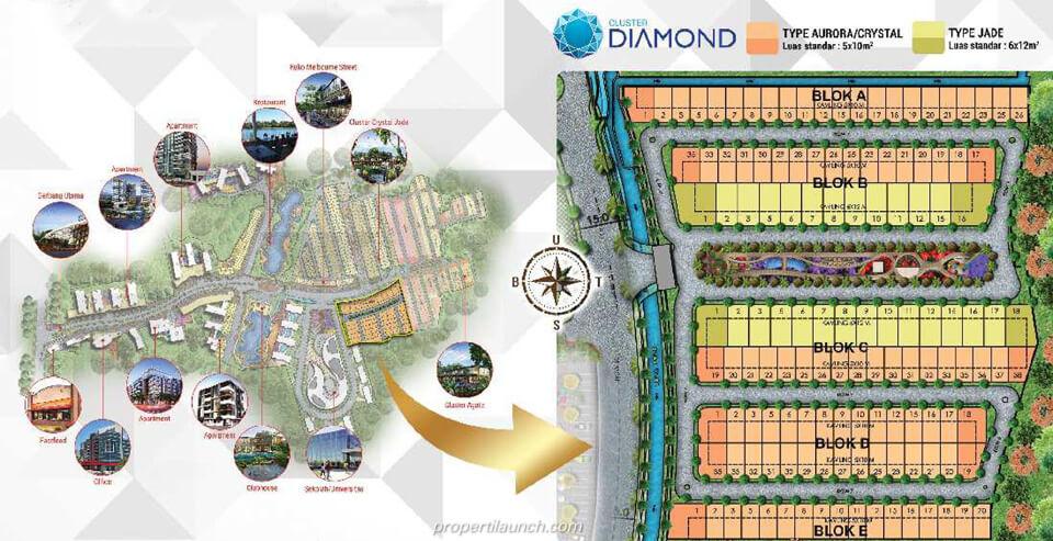 Lokasi Cluster Diamond @ Golden Stone Serpong