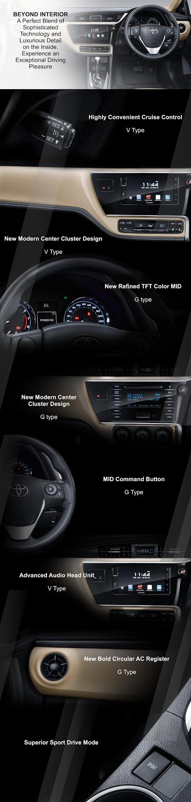 interior-mobil-all-new-corolla-altis