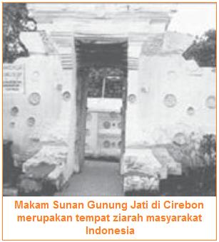 contoh makam peninggalan bercorak islam