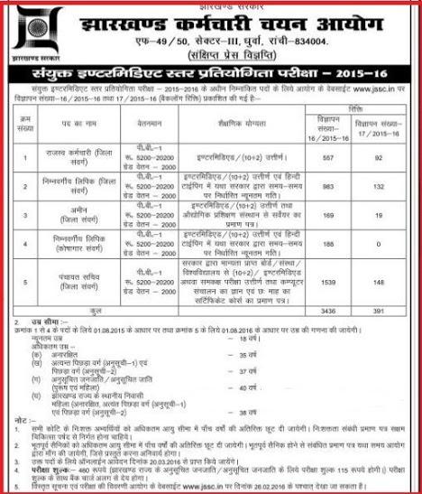 Jssc Panchayat Secretary Posts