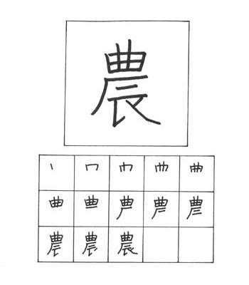 kanji pertanian