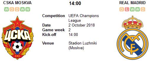 CSKA Moscú vs Real Madrid en VIVO