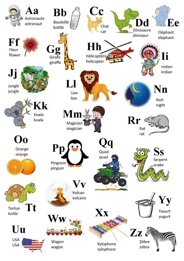 alphabet-bilingue-apprendre-anglais-enfants
