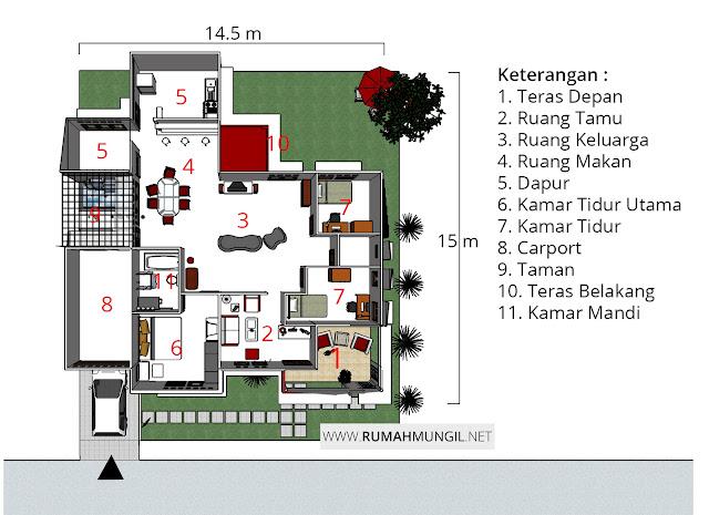 Model Denah Rumah Minimalis Ukuran 15 x 14,5 m Kesan Besar dan Luas