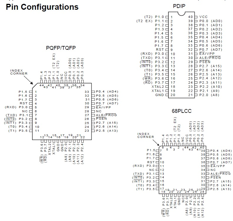 Electronics Technology: AT89C52 Pin Configuration