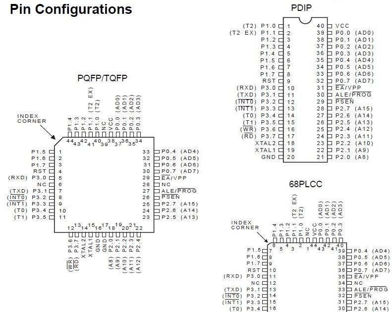 Electronics Technology: AT89C52 Pin Configuration