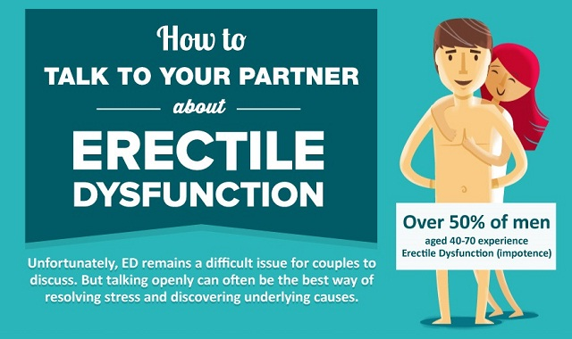 A Dating Site for Men with Erectile Dysfunction - The Good Men Project