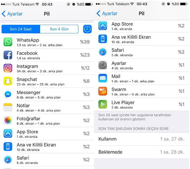 iOS 10.2 şarj sorunu