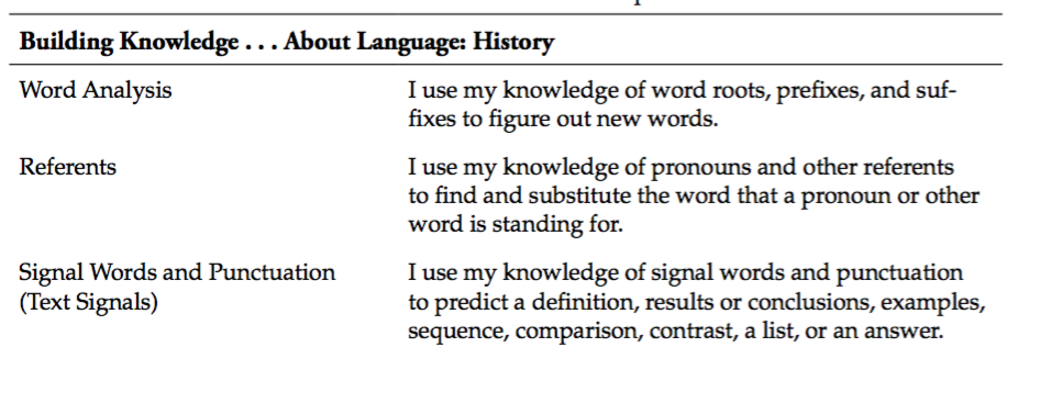 compare and contrast on knowledge and