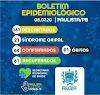 Paulista se aproxima de zerar casos ativos do novo coronavírus