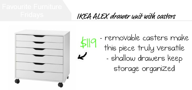 Favourite Furniture Fridays: IKEA ALEX drawer unit with