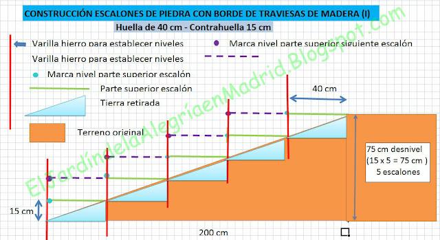 El jard n de la alegr a tutorial para realizar escalones for Huella y contrahuella medidas