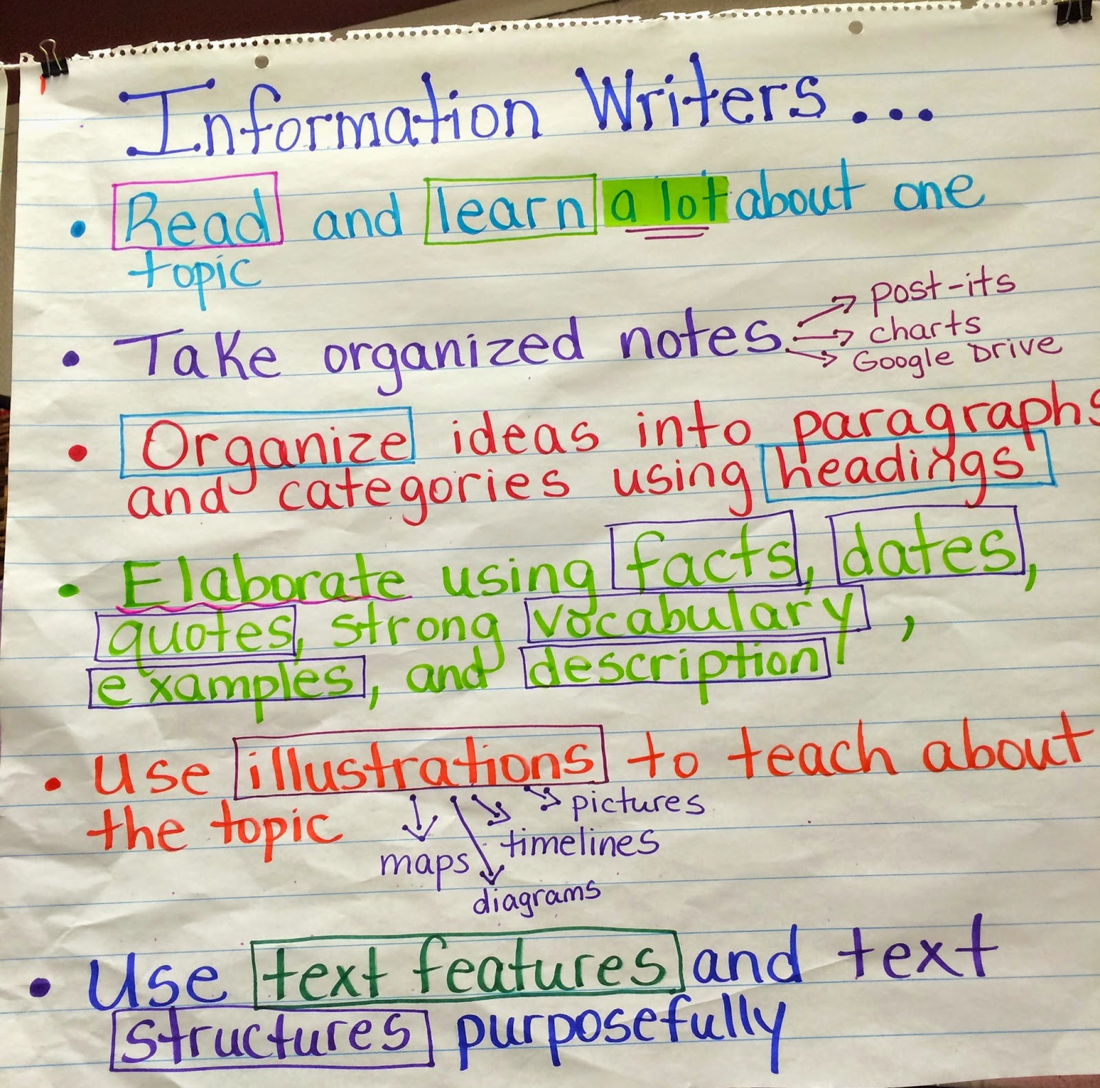 third graders write to inform home why