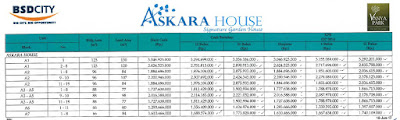 Pricelist Askara House