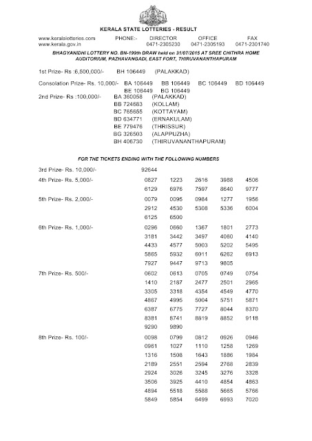 Official result of Kerala lottery Bhagyanidhi (BN-199) part 01
