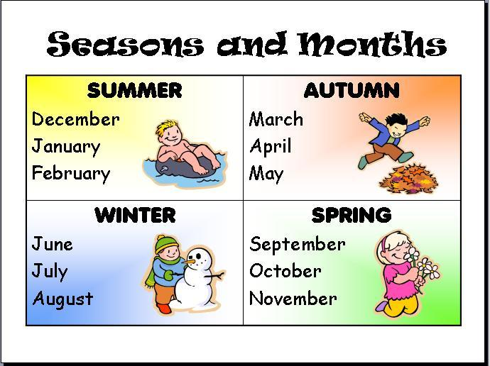 List of Synonyms and Antonyms of the Word: months seasons in australia