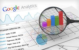 Google Analytics for your website
