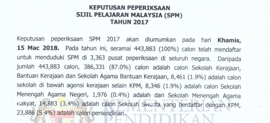 Debaran Berakhir Esok,keputusan peperiksaan SPM, SPM 2018