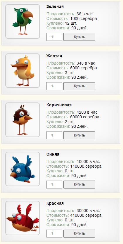 profit-birds обзор