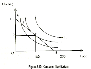 explain consumer's equilibrium with indifference curve