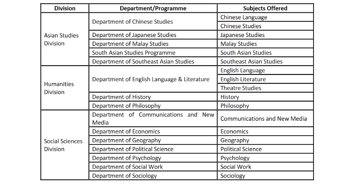 Nus honours thesis fass custom masters dissertation chapter example