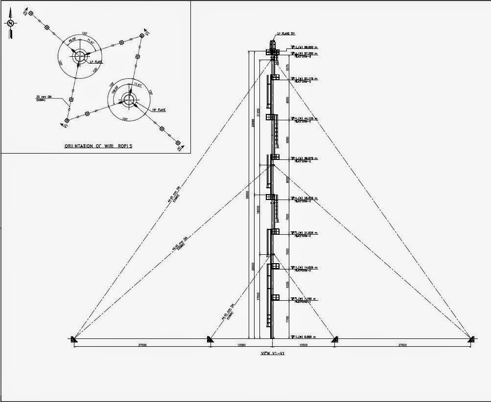 Welcome to T.M.V Engineering Blog: BASICS OF FLARE SYSTEMS
