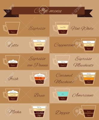 tipos de café y formas de pedirlo