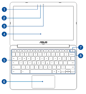 ASUS Chromebook C201PA manual PDF download (English)