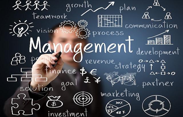 Pengendalian Resource Perusahaan dengan Metode P-O-A-C (Planning-Organizing-Actuating-Controlling)