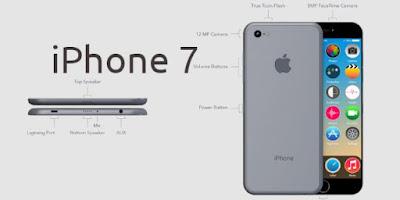 Características iPhone 7