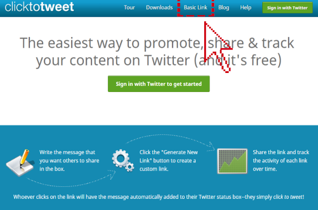 Click to Tweet Significantly increases your post's shareability