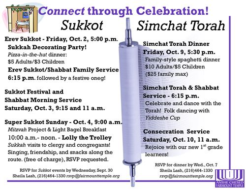 Best Sukkot For Children Activities