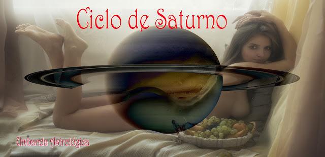 a força de Saturno